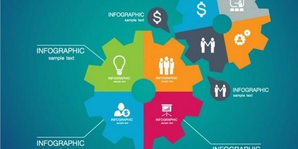 بكالوريوس (مرتبة الشرف) في تكنولوجيا المعلومات مع التخصص في نظم المعلومات التجارية